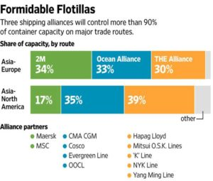 Alianzas Marítimo